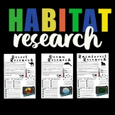 Habitat Environment Research Sheets