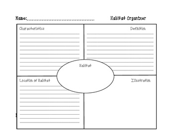 Habitat Graphic Organizer Pack