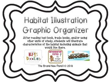 Habitat Illustration Graphic Organizer