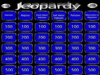Habitat Jeopardy