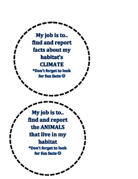 Habitat Job Labels