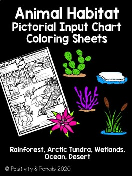 Habitat Coloring Pages Worksheets Teaching Resources Tpt
