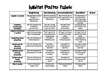 Habitat Poster Rubric