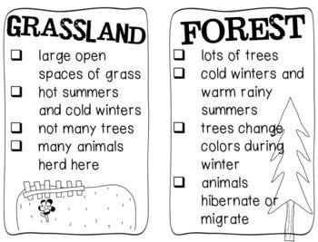 Habitat Posters