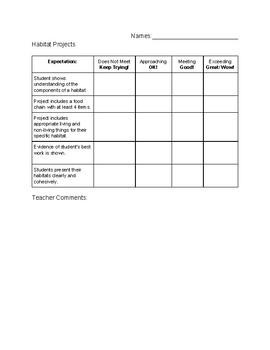 Habitat Project Rubric/ Planning Sheet