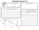 Habitat Research