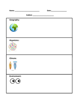 Habitat Research Graphic Organizers