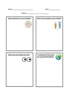 Habitat Research Graphic Organizers