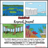 Habitat Research Journal: Learning About Biodiversity