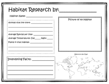 Habitat Research Organizer