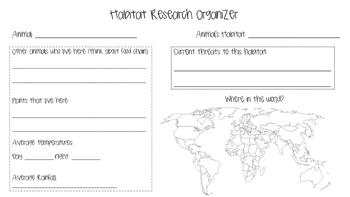 Habitat Research Organizer