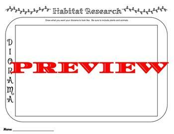 Habitat/Biome Research Project