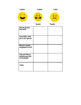 Habitat Test and Group Work Rubric