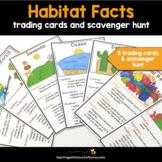 Informative Writing | Habitat Activities | Habitat Researc
