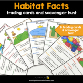 Habitat Activities - Trading Cards For Habitat Research Project