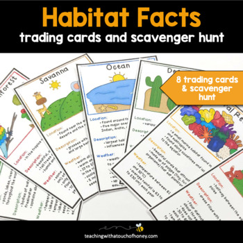 Habitat Trading Cards: Facts About Habitats