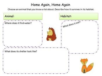 Habitat Unit Introductory Lessons
