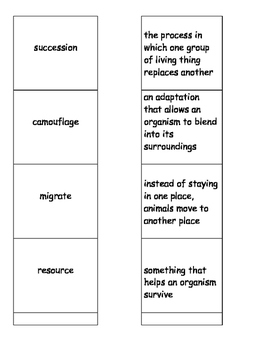 Habitat Vocabulary Cards-3rd Grade Science-great for review and test prep
