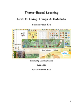 Habitats 12 Multiple Intelligences Lessons