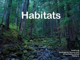 Habitats PPT: Pond, Desert, Forest, Ocean, Rainforest & Polar