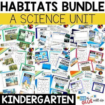 Habitats Science Unit