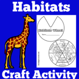 Animal Habitats Worksheet | Activity
