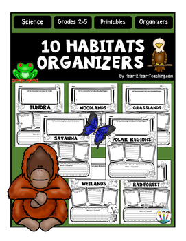 Habitats Organizers for Guided Research & Review