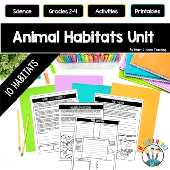 Animal Habitats - Savanna, Grassland, Woodlands, Desert, Tundra, Rainforest