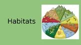 Habitats & Animals Powerpoint