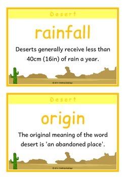 Habitats Fact Cards