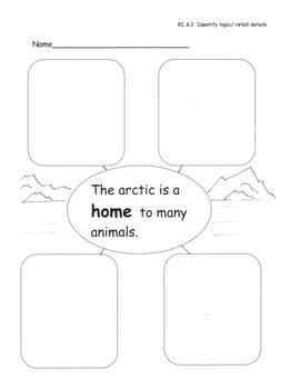 Habitats Graphic Organizers: Forest Ocean Pond Arctic Desert