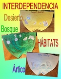 Habitats and Interdependence - Desert, Arctic, Rainforest - Spanish