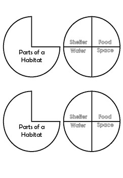 Habitats Lap Book/Interactive Notebook