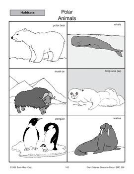 Habitats: Polar