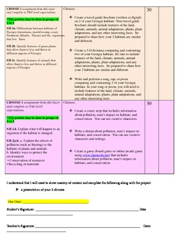 Habitats, Pollution, and Conservation Choice Boards-6 Activities and Rubrics!!