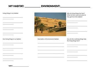 Habitats Posters