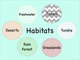 Habitats PowerPoint