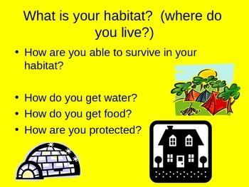 Habitats PowerPoint Presentation