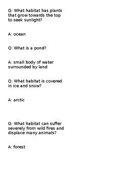 Habitats Quiz Quiz Trade