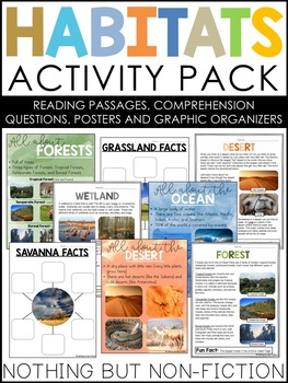 Habitats: Reading Passages