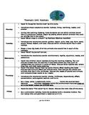 Habitats Daily Lesson Plan