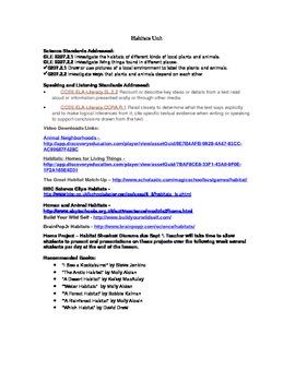 Habitats Unit Lesson Plans