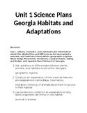 Habitats Unit Plans