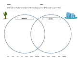 Habitats Venn Diagram