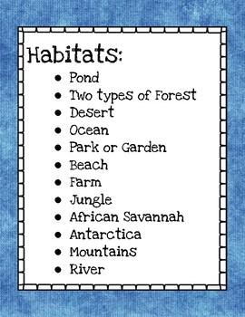 Habitats and Food Chains TEK 2.9C
