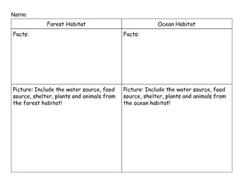 Habitats facts and pictures recording sheet