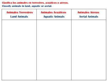 Habitats:Terrestre-Acuatico-Aereo/ Habitats: Land-Aquatic-Aereal