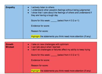 Habits Reflection and Goal Statement Google Doc.