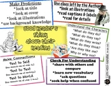 Habits of Good Readers Anchor Chart