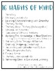 Habits of Mind Posters